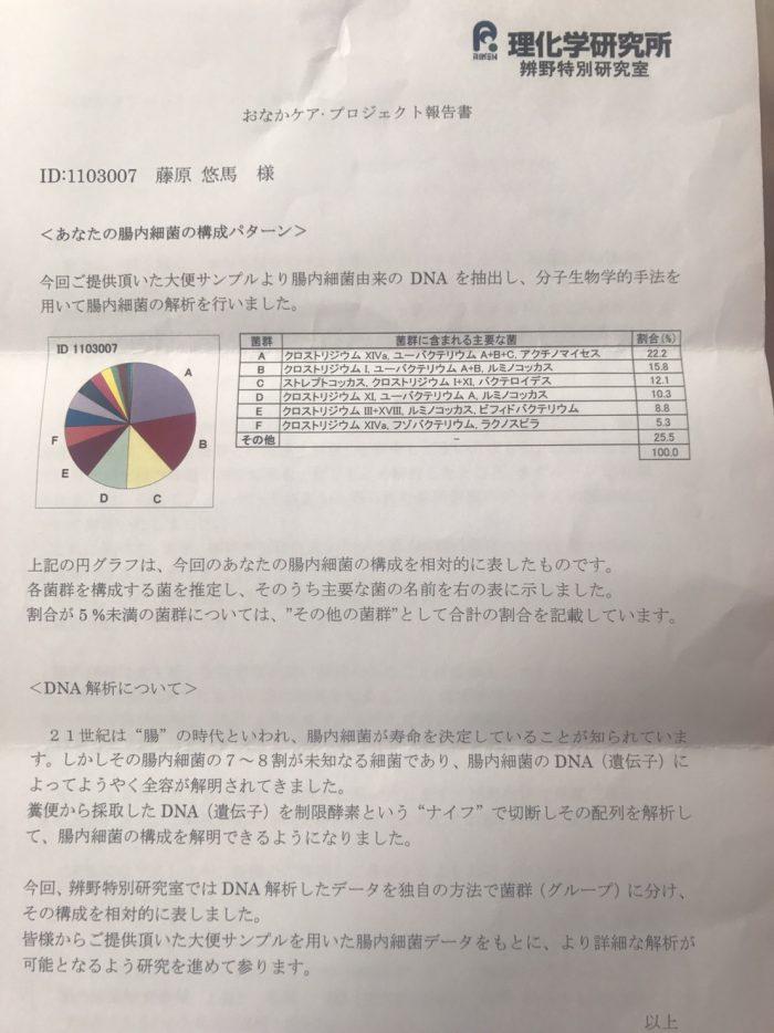 おなかケアプロジェクト6